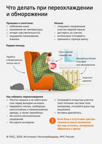 Роспотребнадзор посоветовал россиянам в морозы не пить, не курить и утепляться