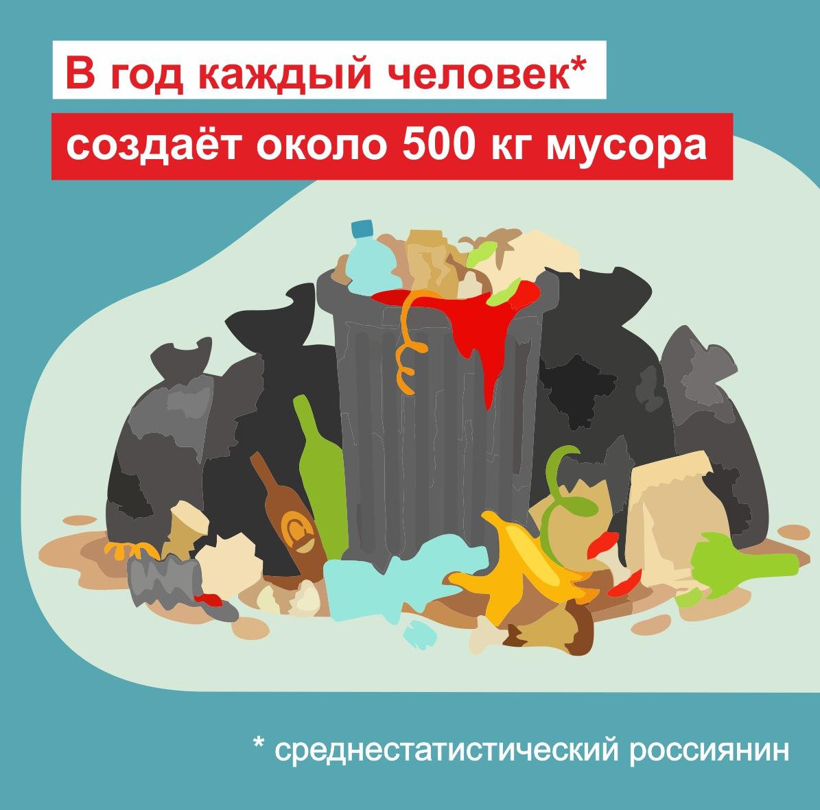 Раздельный сбор мусора – здоровье окружающей среды