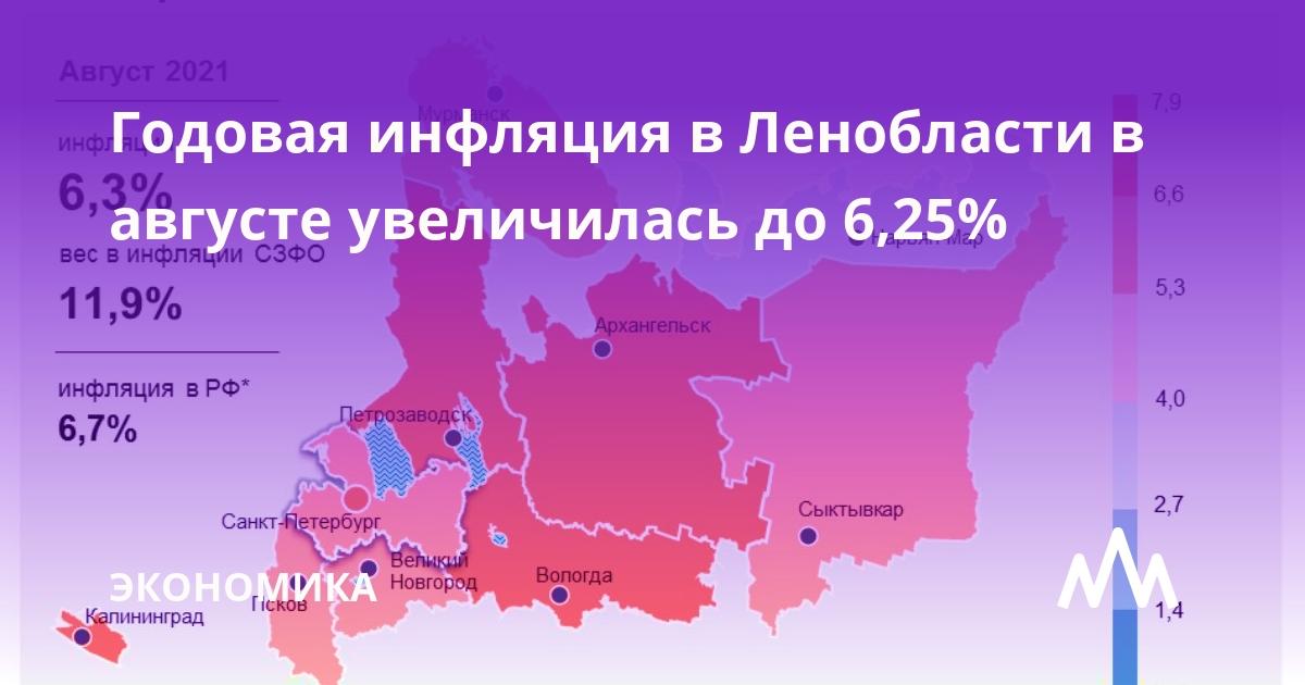 Информационно-аналитический комментарий об инфляции в Ленинградской области в августе 2021 года