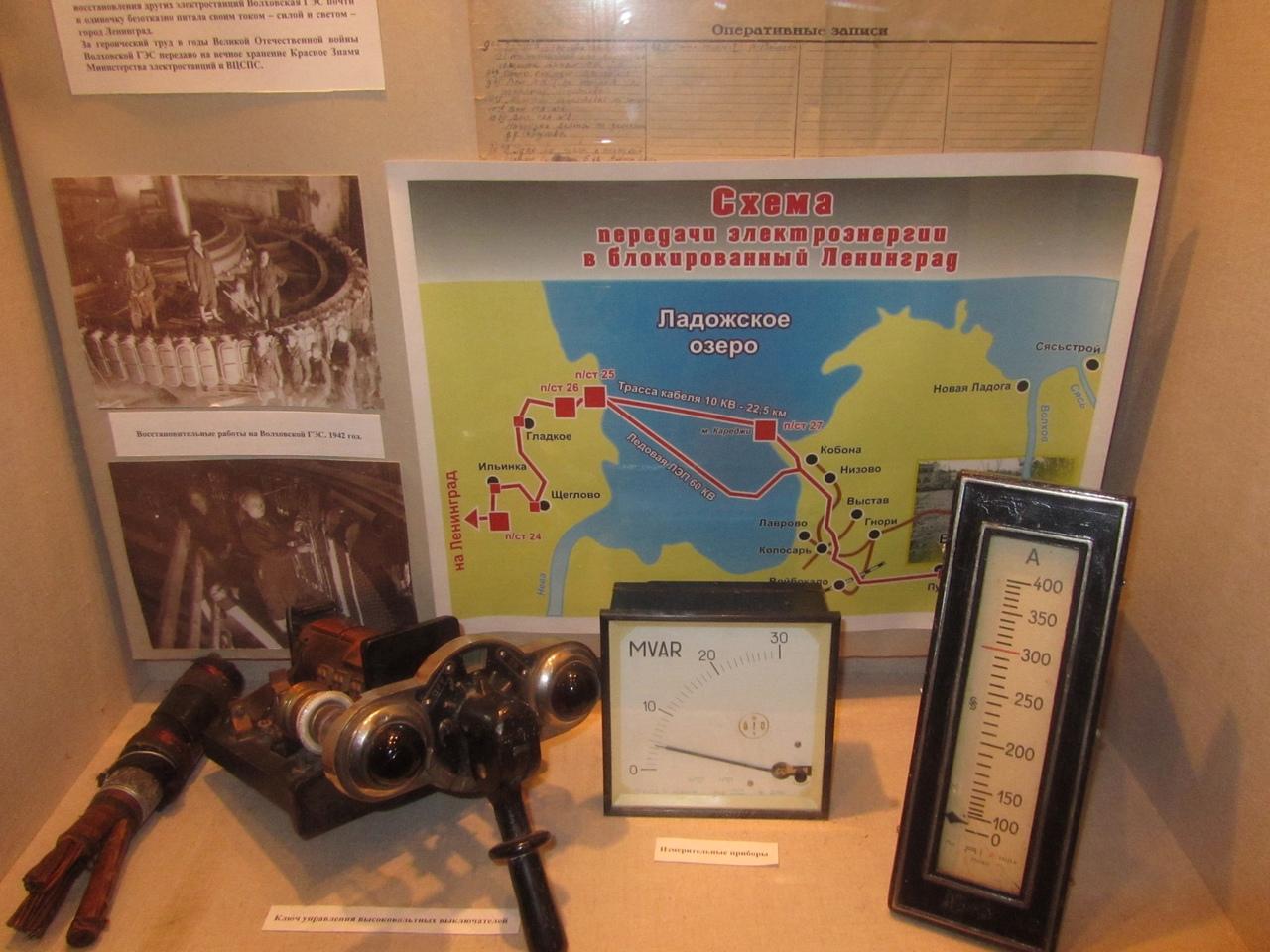 Прорыв энергетической блокады Ленинграда